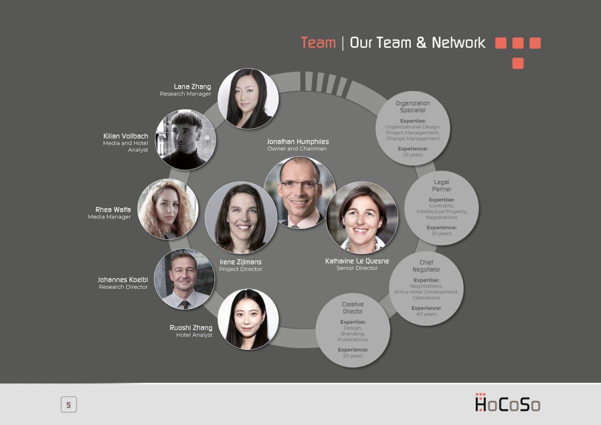 HOSPITALITY CONSULTANT Hocoso Brochure Network